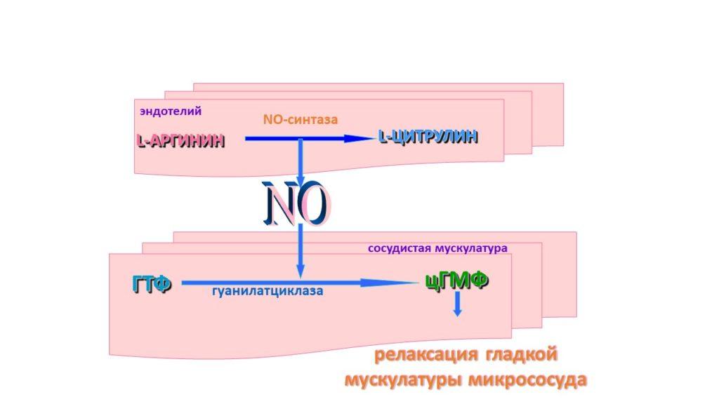 Биоревитализация. Омоложение кожи. Без инъекционная система омоложения лица.